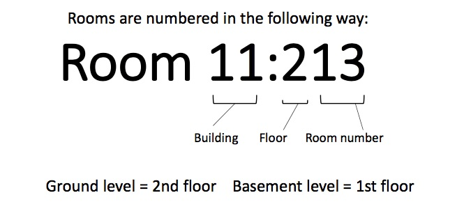 Principles for room numbers at the University of Gävle