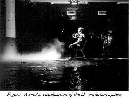 Smoke visualisation